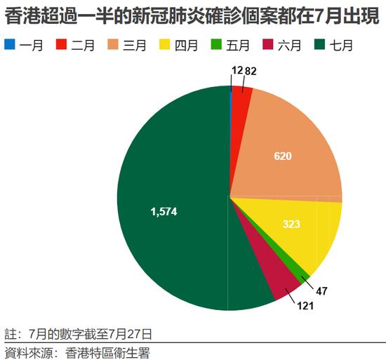 香港立法会选举推迟一年 乱港分子为何如遭雷击?图片