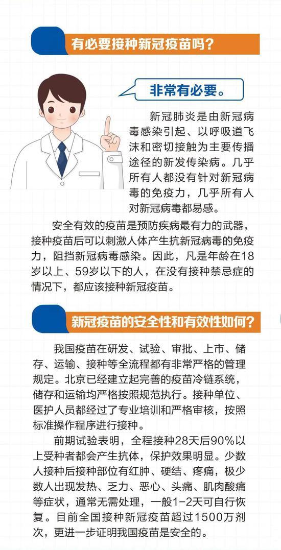 有必要接种新冠疫苗吗?北京疾控:非常有必要图片