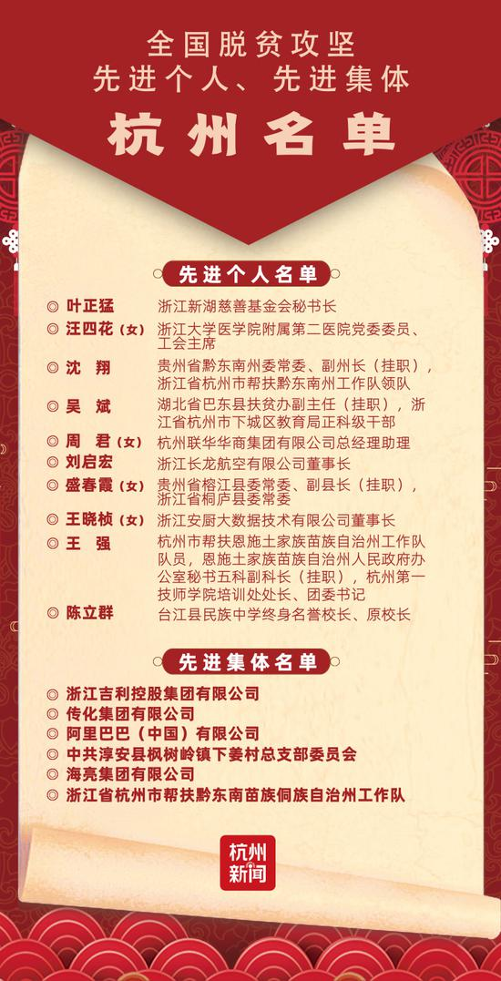 全国表彰,杭州10人和6家集体在列!图片