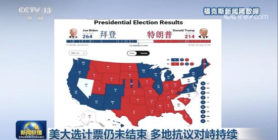 """连续4天 《新闻联播》这样报道""""美国大选"""""""