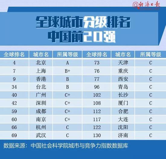 全球十大赌博平台-提醒!国庆节期间天安门、香山周边将交通管制