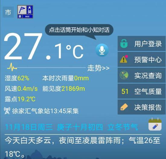 上海气温超27℃ 8个气象站逾29℃!本世纪11月中旬同期最暖一天图片