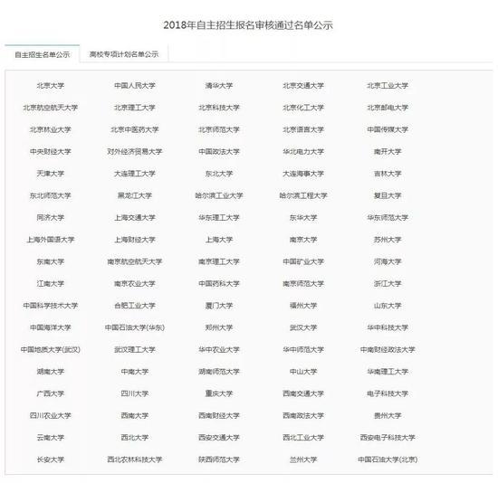 (截图来自:阳光高考信息公开平台)