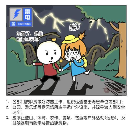[合乐官网]京市发合乐官网布雷电蓝色预警