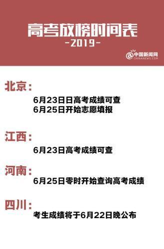 10余省份公布2019高考放榜时间表 6月下旬可查分图片 19131 329x500
