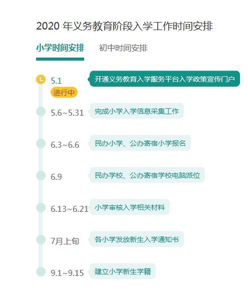 【天富】6日起北京义务教育天富入学工作启动图片