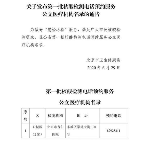 北京公布首批45家核酸检测电话预约服务公立医疗机构名单图片
