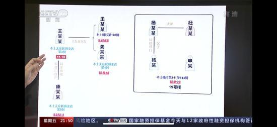 天津:同小区前4例、后4例感染者之间未发现接触史