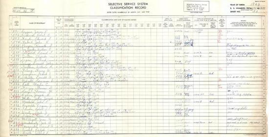 特朗普慰问驻伊美军 却被翻出逃兵役涉嫌造假旧账