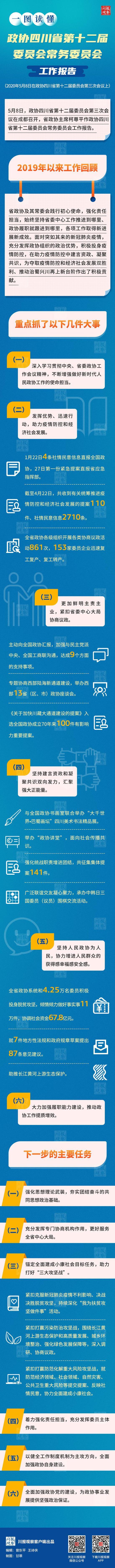 [杏悦平台]图读杏悦平台懂四川省政协常委会工作图片