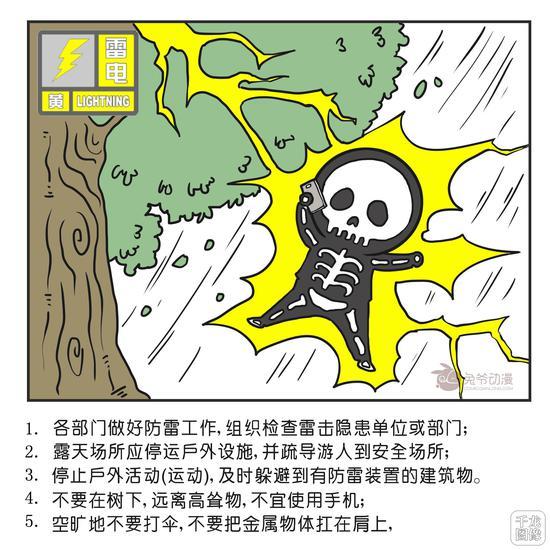 北京市2020年5月30日15时50分发布雷电黄色预警信号图片