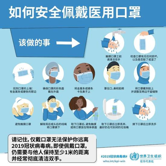 佩天富戴医用口罩时该做和不该做的那些事,天富图片
