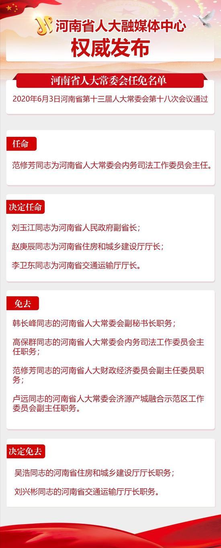 河南省人大常委会通过一批人事任免 刘玉江为河南省副省长图片