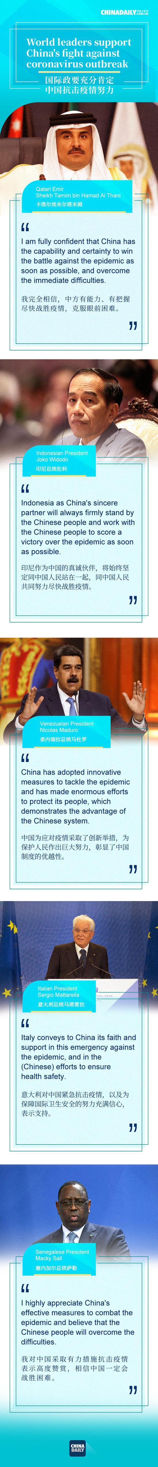国际政要充分肯定中国抗击疫情努力图片