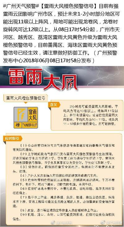 广州发布雷雨大风橙色预警信号 局地可能现龙卷风