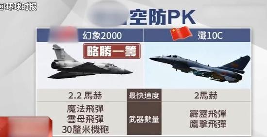 10C战备值班 台媒:幻影2000略胜一筹蛋炒饭 毛岸英