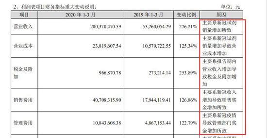 杏悦代理,营收同比增长2762杏悦代理1%图片