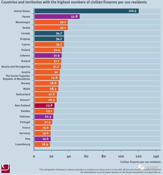 金冠官网开户|当代·凤凰谷 VS 玉鹭商城谁是你的菜?