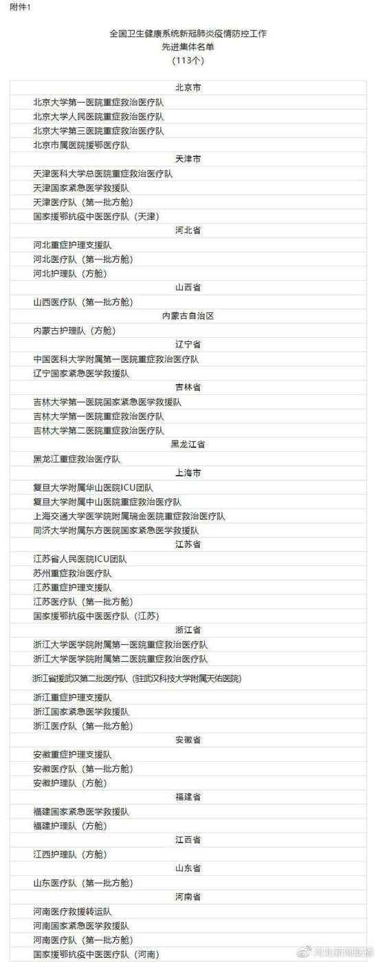 李文亮、刘智明等被追授全国防疫先进个人称号图片
