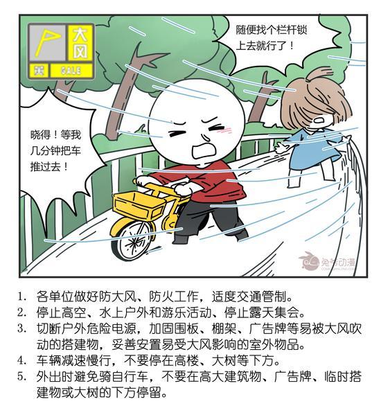 北京市2020年5月11日21时30分升级发布大风黄色预警信号图片