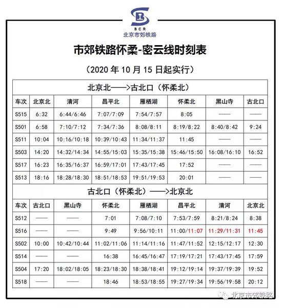 北京:15日起市郊铁路怀密线S516次列车开行时点微调图片