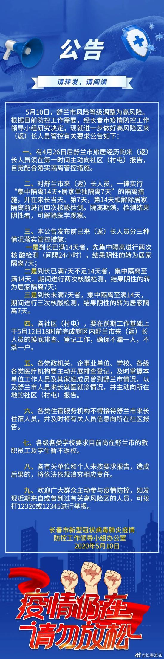 【天富】发布舒天富兰来返长人员管控公图片