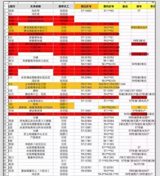 http://www.xarenfu.com/wenhuayichan/29882.html