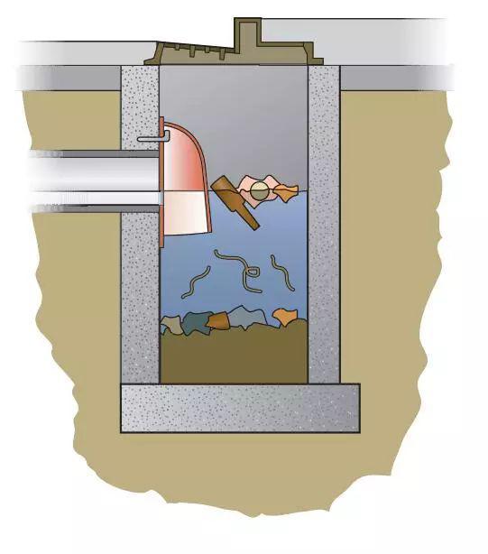 集水槽加罩,加罩前还需要检查、盘点,并在电子地图上标出各个集水槽的位置。