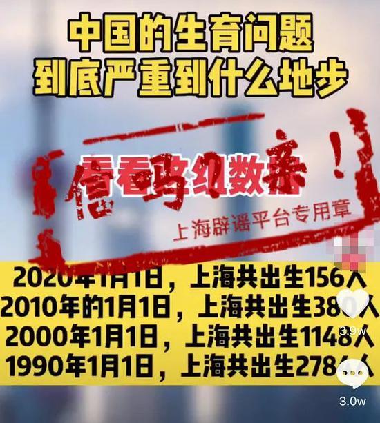 上海2020年元旦只出生156人,出生率断崖式锐减?我们去查了查…图片