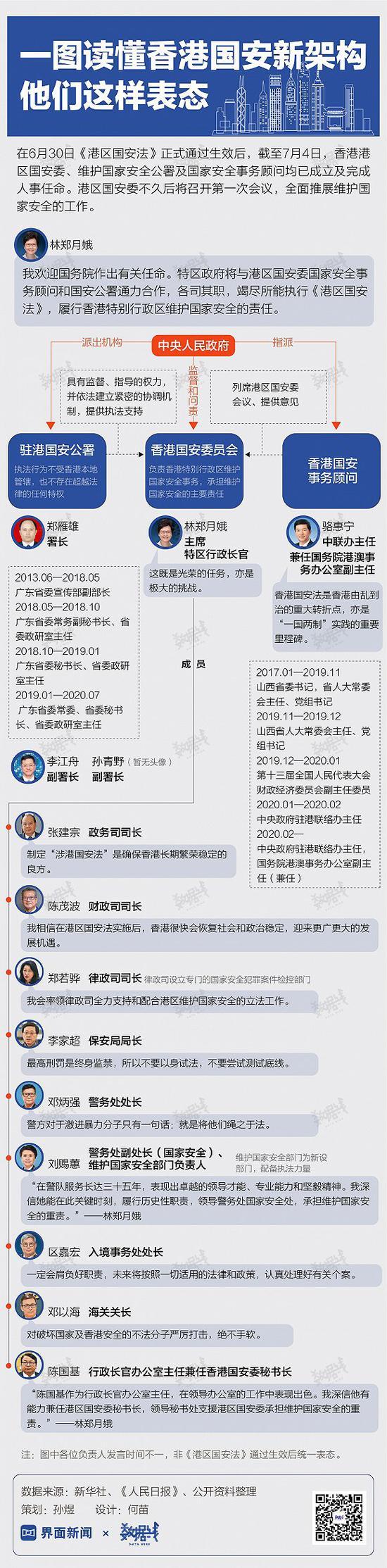 摩天代理懂摩天代理香港国安新架构官员表态支持欢图片