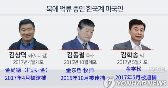 3名被扣美国人 图自韩联社