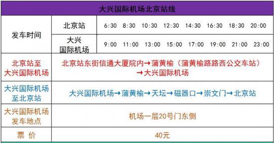 「杏悦」北京两杏悦大机场巴士部分线路调整图片