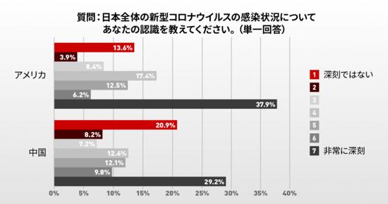 """图源/日本网站""""dime.jp"""""""