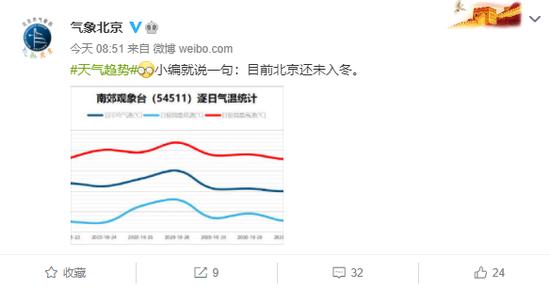北京最低温已达冰点 气象局:目前还未入冬图片