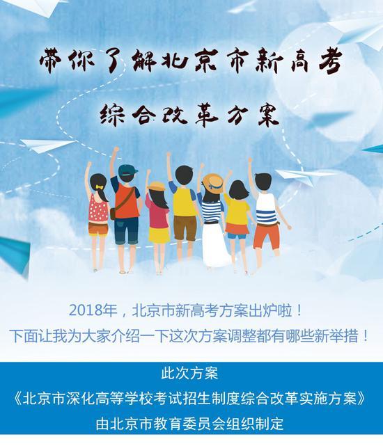 北京市新高考方案出