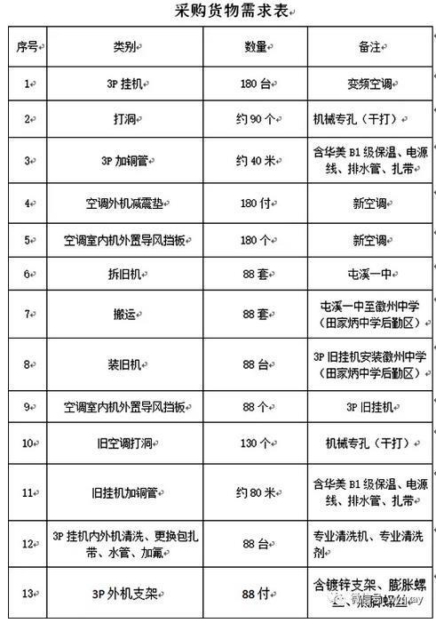 【股票配资】黄山多个区股票配资县推进图片