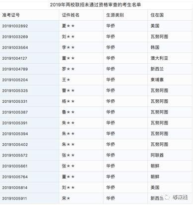 图片来源:暨南大学、华侨大学联合公告