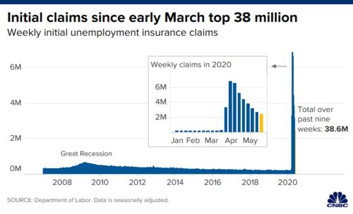 美国3860万人失业,纽约中产开奔驰排队领取救济!亿万富翁们却赚翻了
