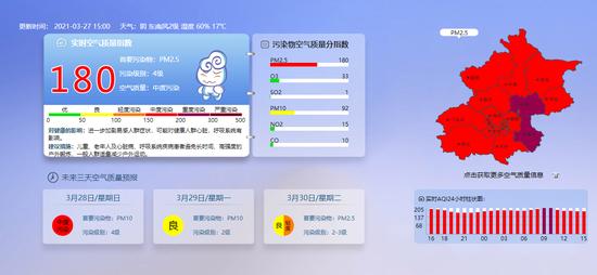 北京目前空气质量处于中度污染,局地重度污染图片