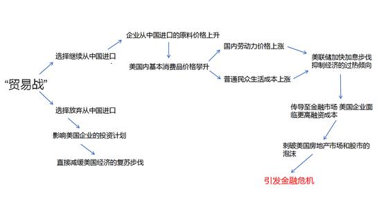 海外网制图