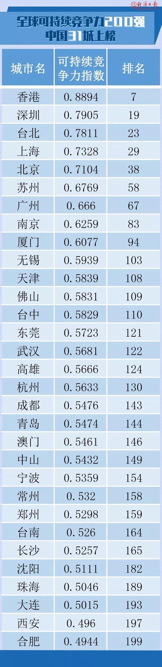 """十六浦备用网址·长春官方编制""""长春经济圈""""规划 辐射东北亚"""