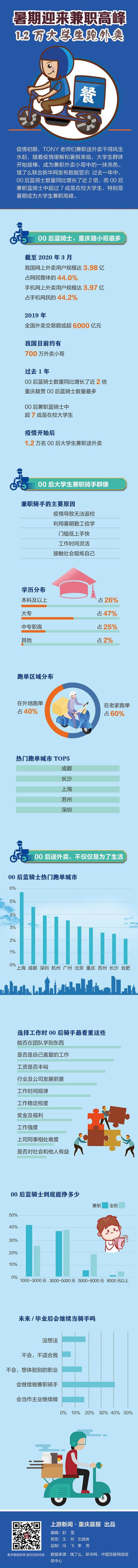 杏耀官网代理:峰12万大学杏耀官网代理图片