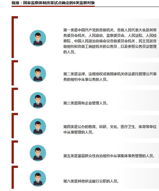 (衢州市纪委市监委)