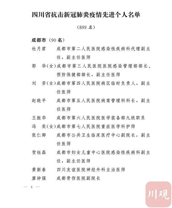 四川表彰抗击新冠肺炎疫情899名先进个人、300个先进集体图片