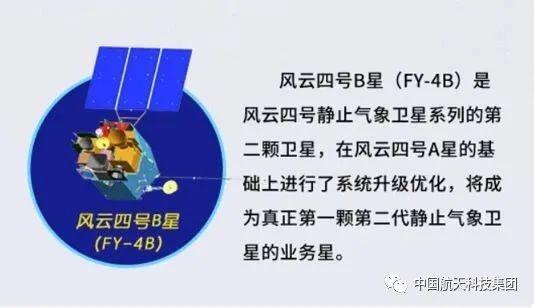 """7颗风云卫星将在""""十四五""""上天!助天气预报更准更及时图片"""