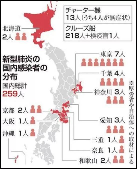 ▲日本《产经新闻》早前的确诊病例分布图。