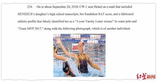 一份刑事起訴書的摘錄顯示辛格如何申請者的臉移花接木到其他體育特長生照片上 圖據《紐約時報》