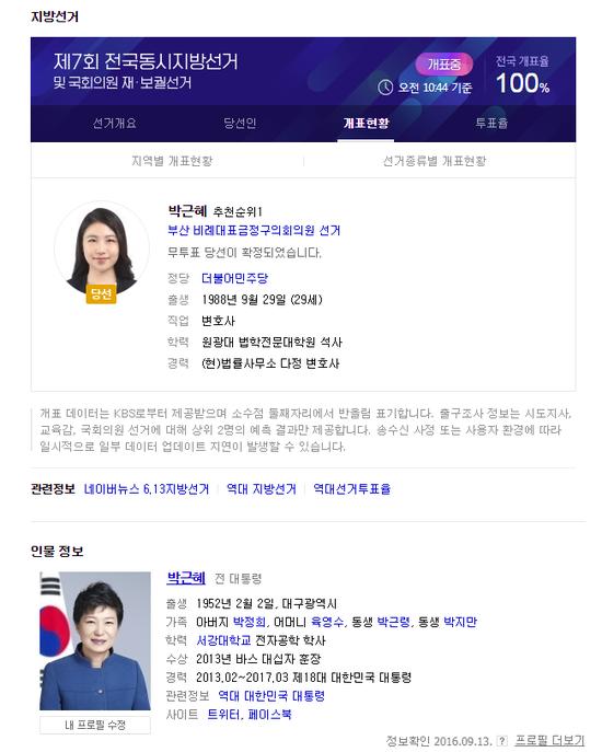 韩国搜索引擎中,朴槿惠前总统的搜索结果排在朴槿惠律师之后