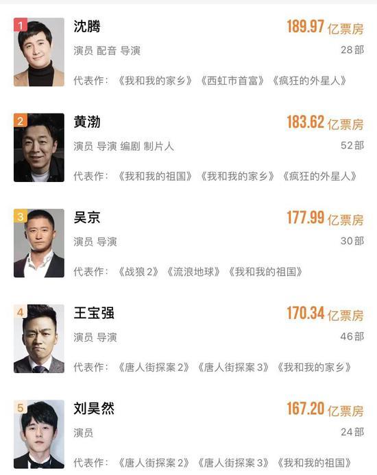 赢咖3官网:生喜剧演员为何在中国如此赢咖3官网卖图片