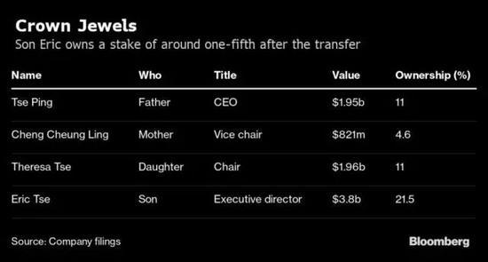「集美娱乐-亚博投注网」老虎证券与背后的投资人:五年九轮融资,互联网券商的一路狂奔
